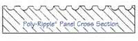 Polly Ripple Panel with Cross Section for Barrel Plating Equipment